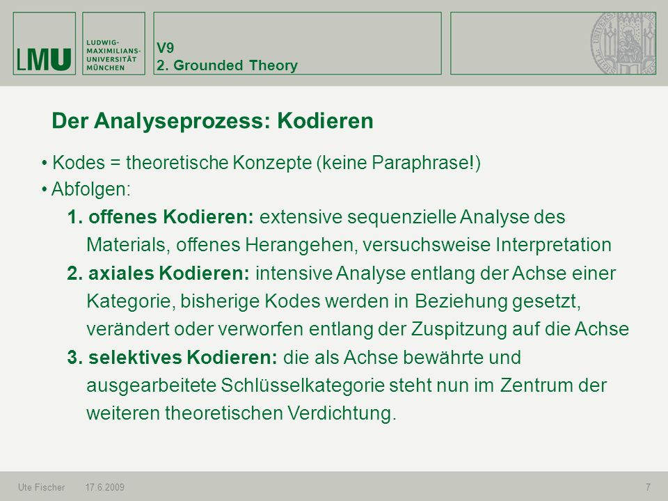 Der Analyseprozess: Kodieren