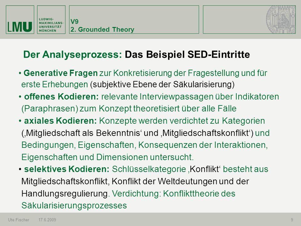 Der Analyseprozess: Das Beispiel SED-Eintritte