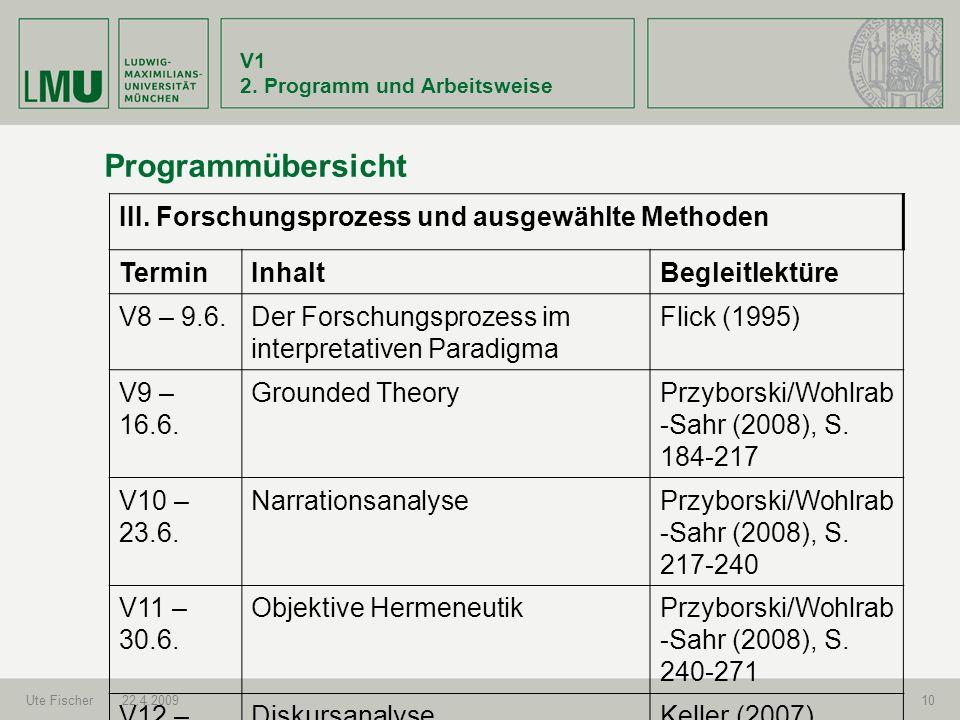 Programmübersicht III. Forschungsprozess und ausgewählte Methoden