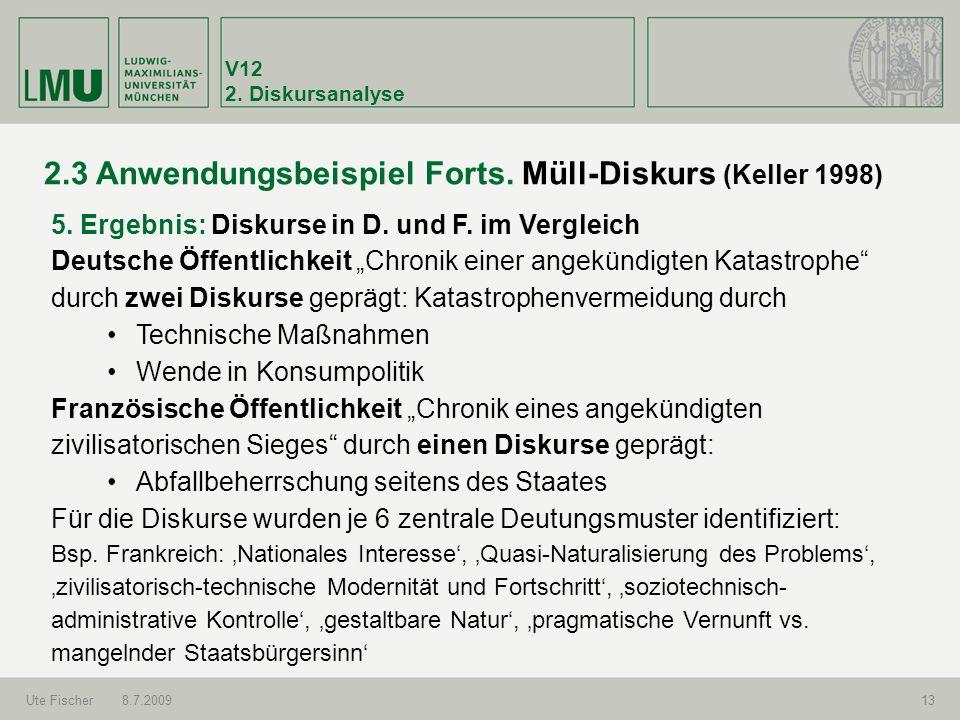 2.3 Anwendungsbeispiel Forts. Müll-Diskurs (Keller 1998)