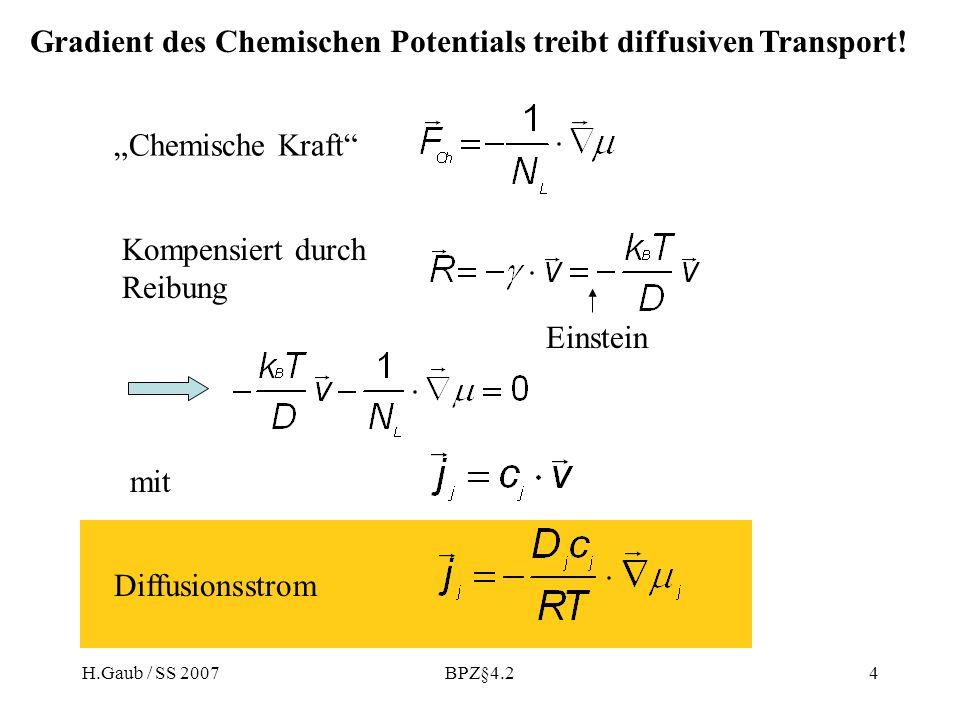 Gradient des Chemischen Potentials treibt diffusiven Transport!