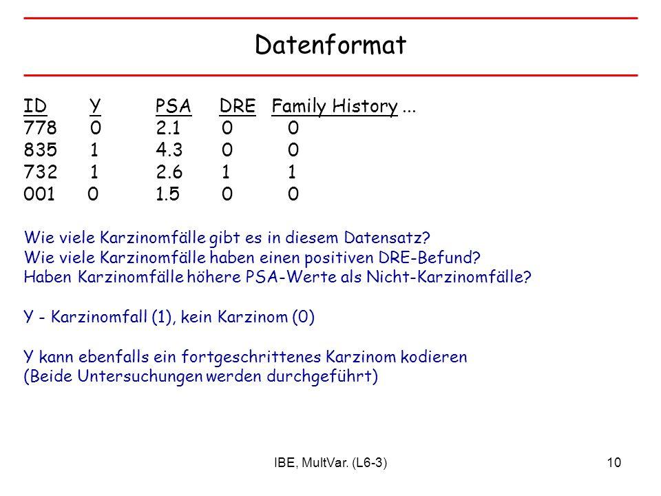 Datenformat ID Y PSA DRE Family History ... 0 2.1 0 0 1 4.3 0 0