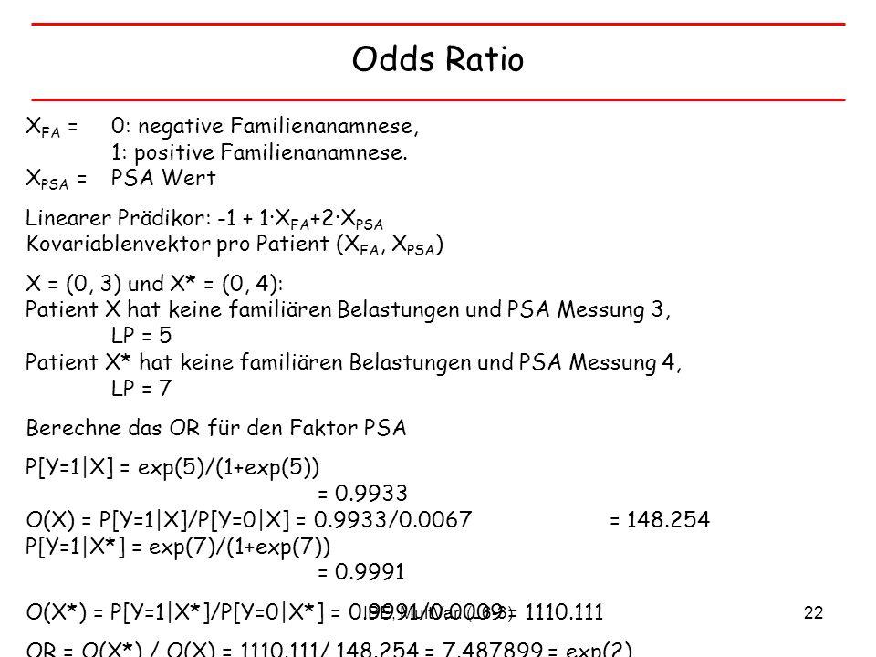 Odds RatioXFA = 0: negative Familienanamnese, 1: positive Familienanamnese. XPSA = PSA Wert.