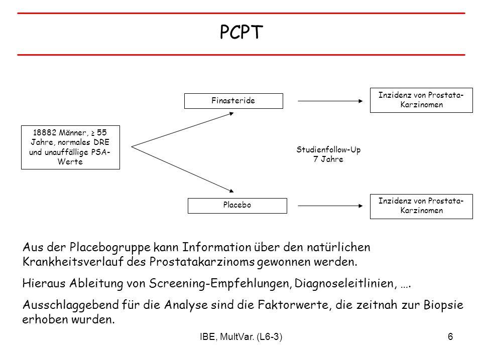 PCPTInzidenz von Prostata- Karzinomen. Finasteride. 18882 Männer, ≥ 55 Jahre, normales DRE und unauffällige PSA-Werte.