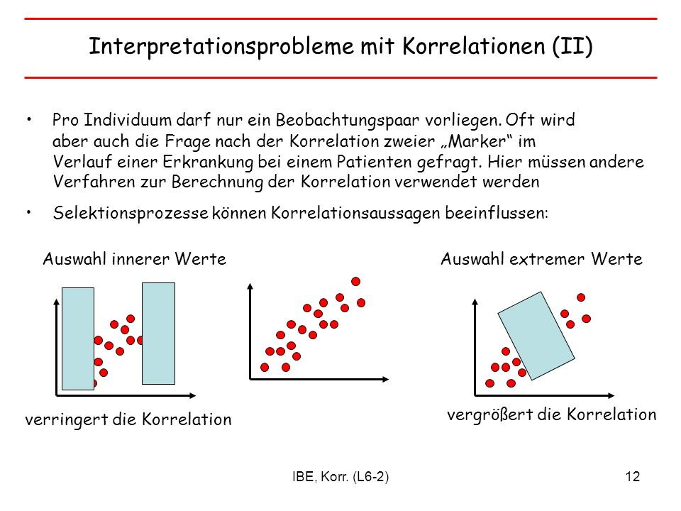 Interpretationsprobleme mit Korrelationen (II)