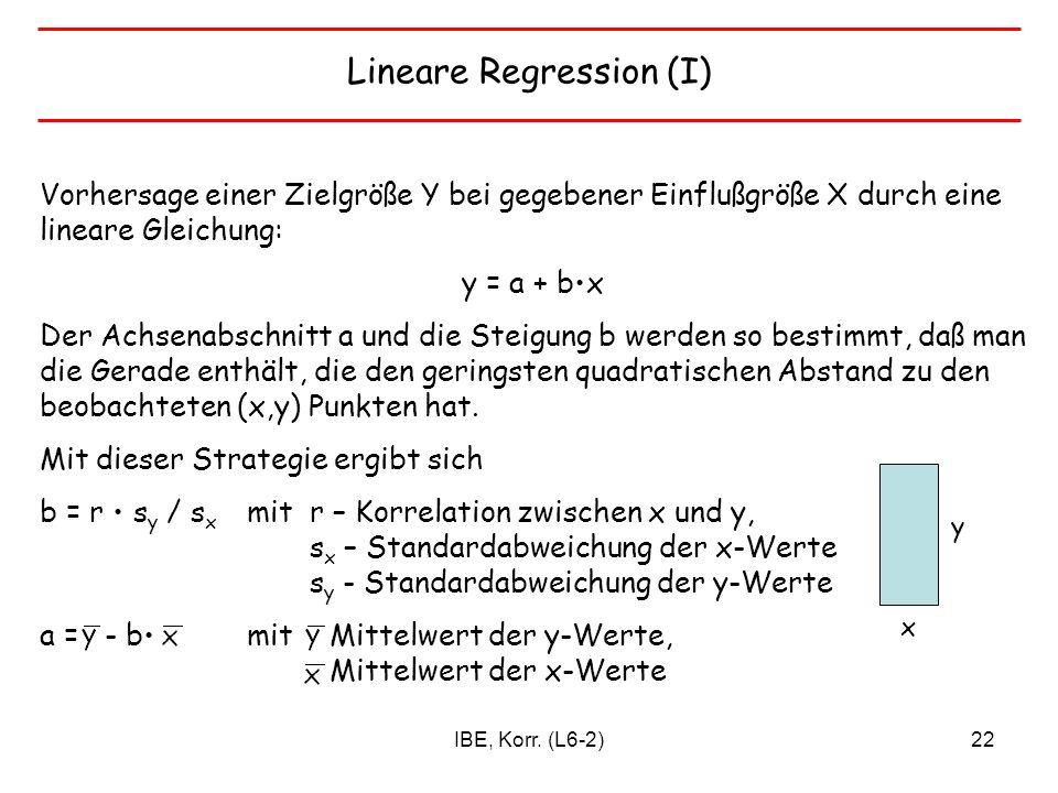Lineare Regression (I)