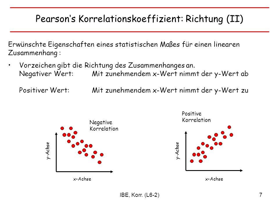 Pearson's Korrelationskoeffizient: Richtung (II)