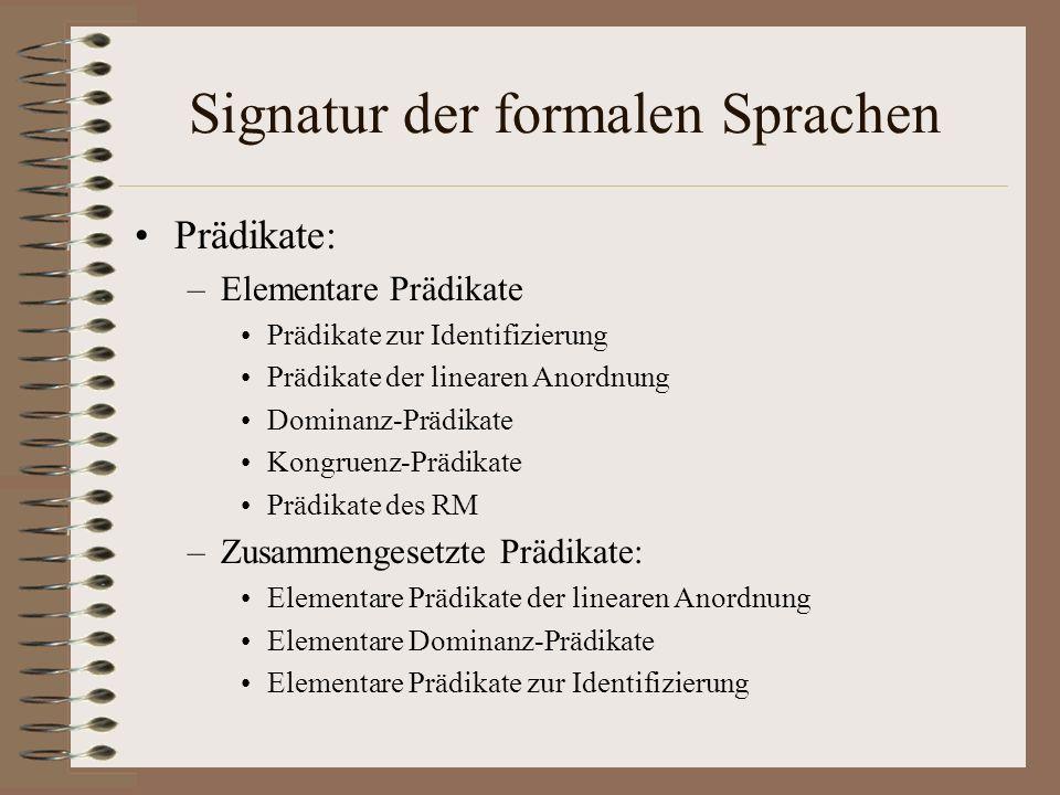 Signatur der formalen Sprachen