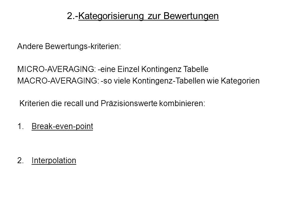 2.-Kategorisierung zur Bewertungen