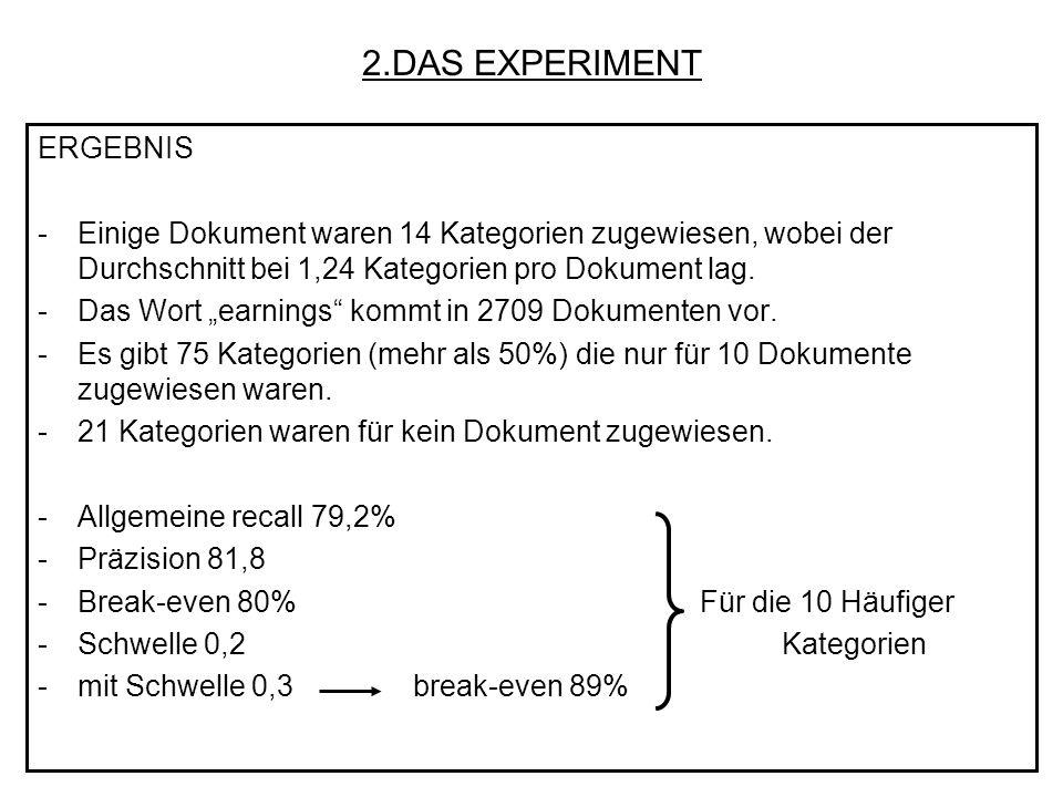 2.DAS EXPERIMENT ERGEBNIS