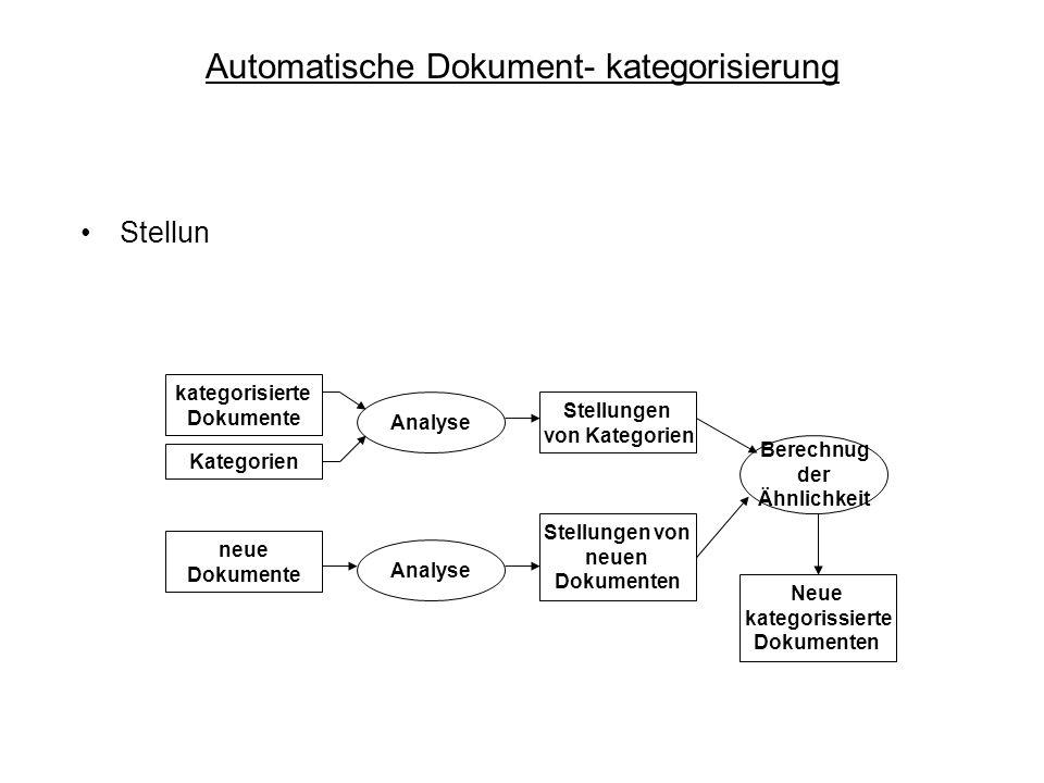 Automatische Dokument- kategorisierung