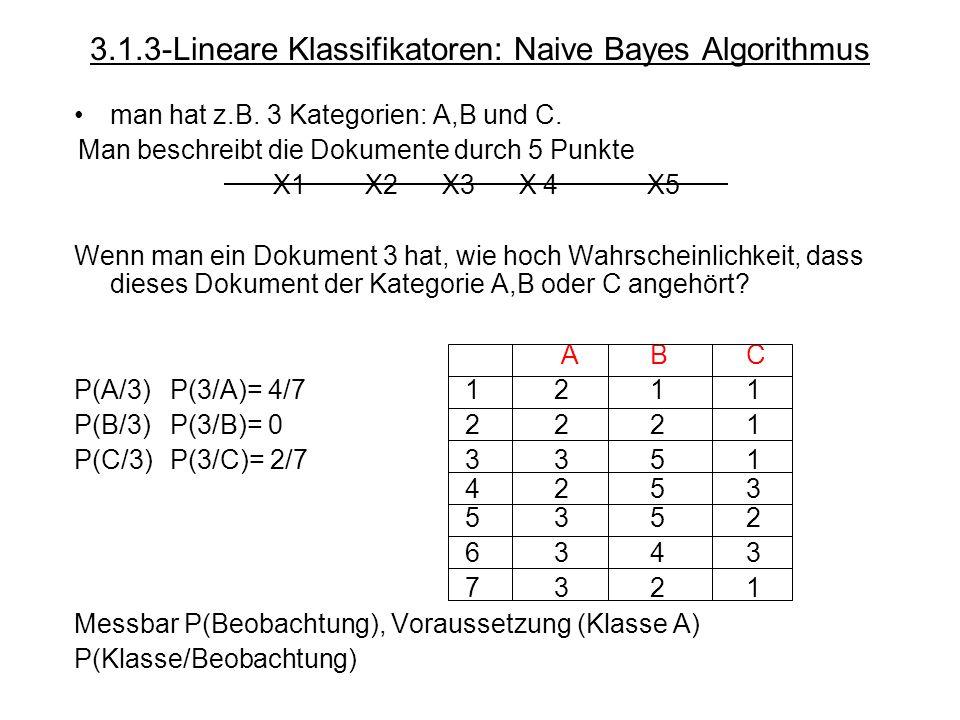3.1.3-Lineare Klassifikatoren: Naive Bayes Algorithmus