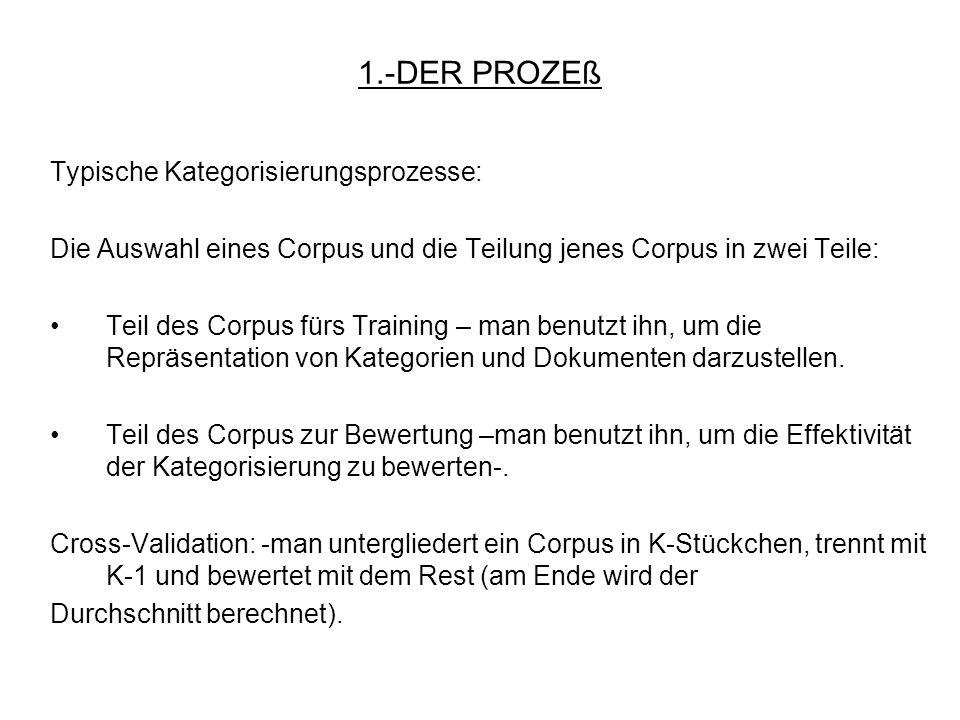 1.-DER PROZEß Typische Kategorisierungsprozesse: