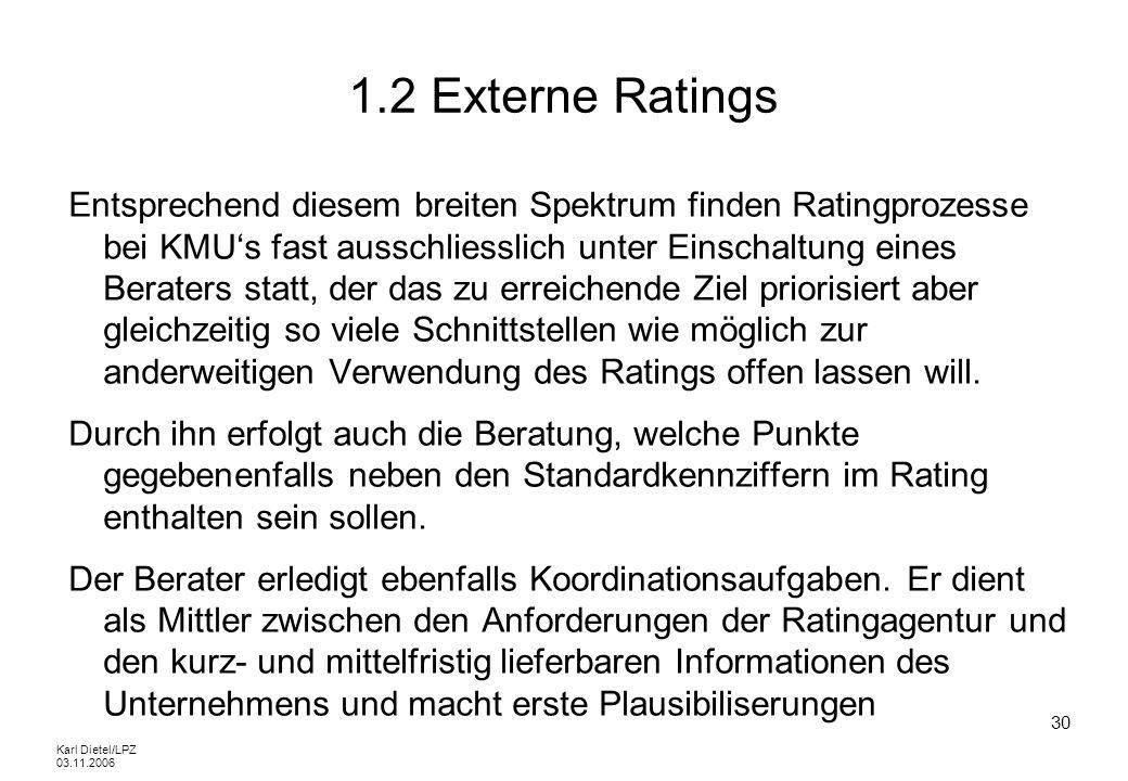 1.2 Externe Ratings