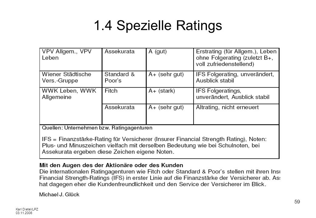 1.4 Spezielle Ratings Karl Dietel/LPZ 03.11.2006