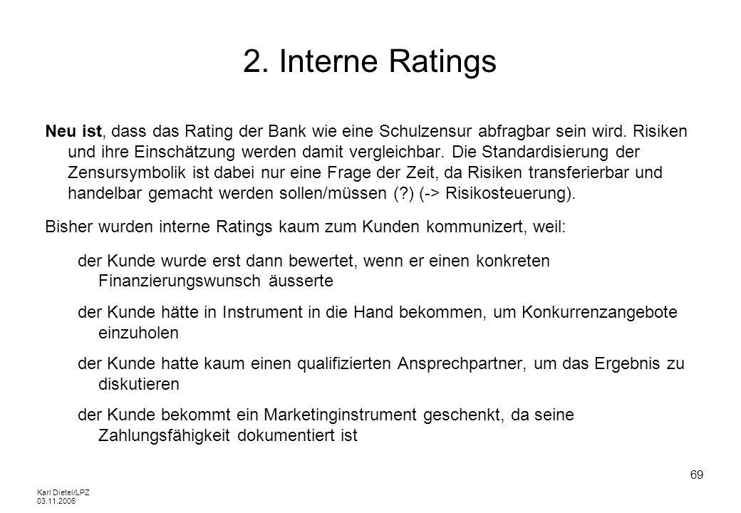 2. Interne Ratings