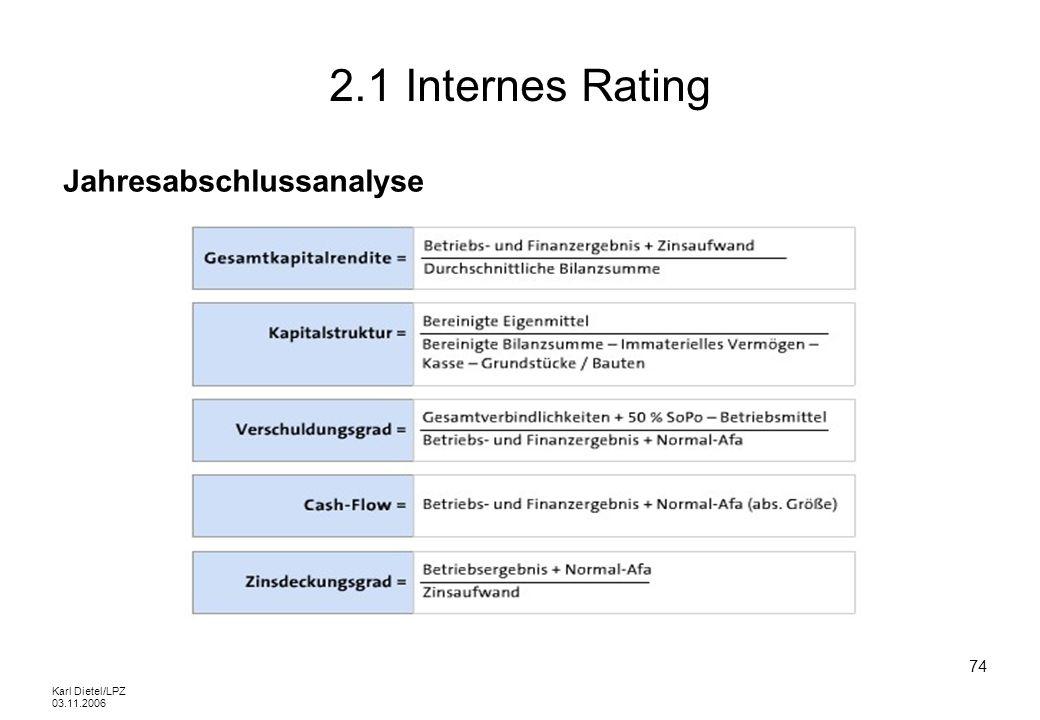 2.1 Internes Rating Jahresabschlussanalyse Karl Dietel/LPZ 03.11.2006