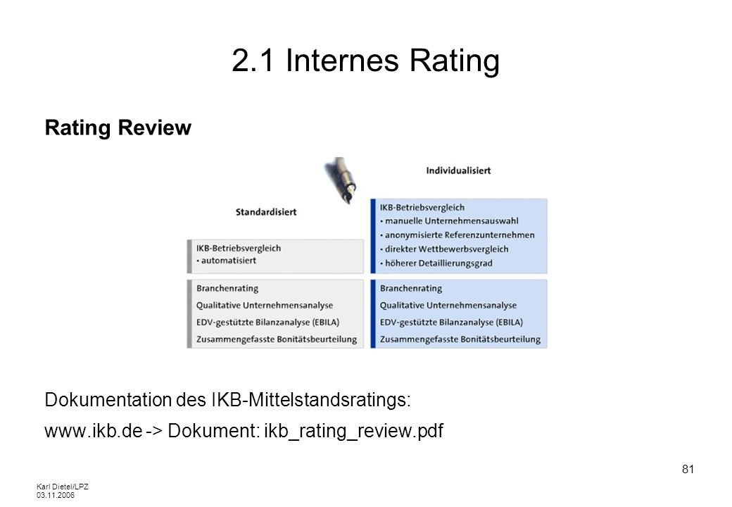 2.1 Internes Rating Rating Review