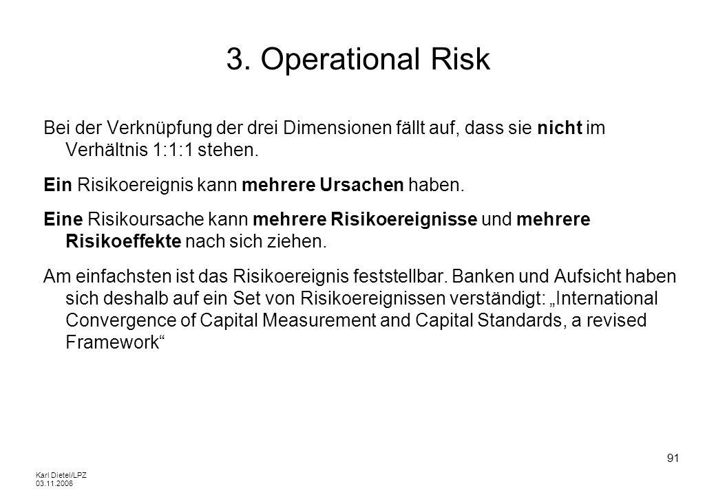 3. Operational RiskBei der Verknüpfung der drei Dimensionen fällt auf, dass sie nicht im Verhältnis 1:1:1 stehen.