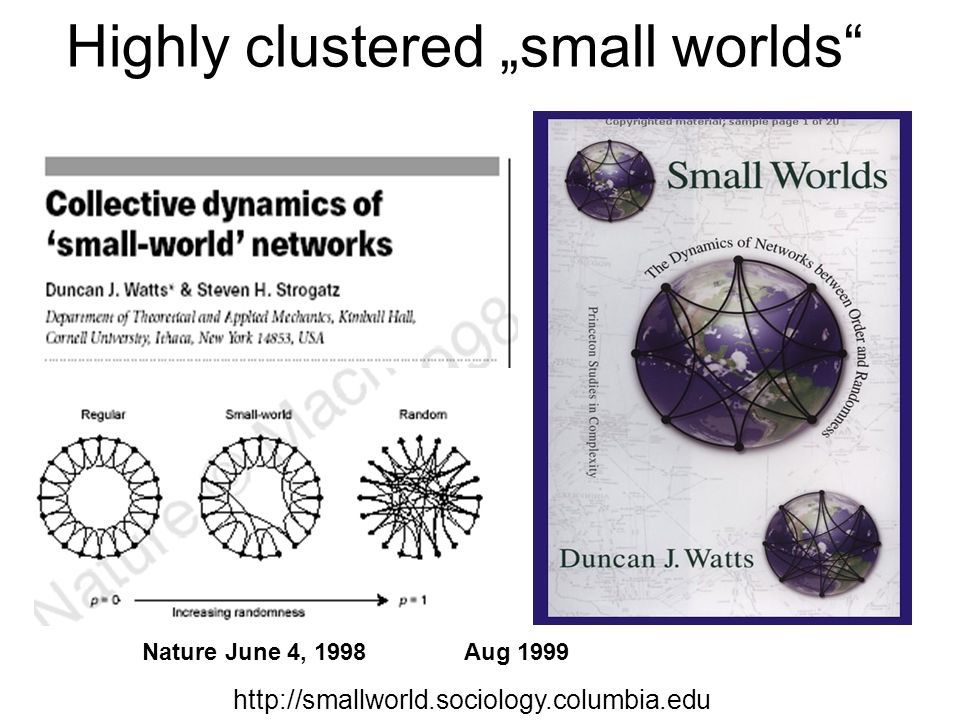 "Highly clustered ""small worlds"