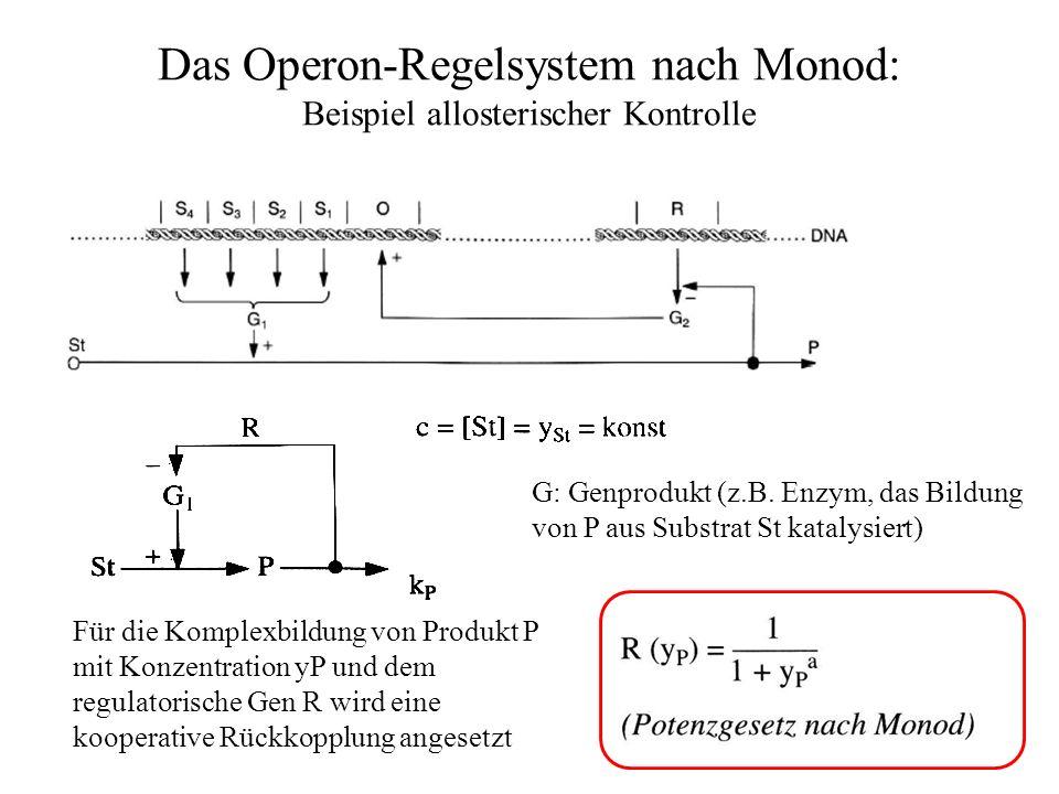 Das Operon-Regelsystem nach Monod: Beispiel allosterischer Kontrolle
