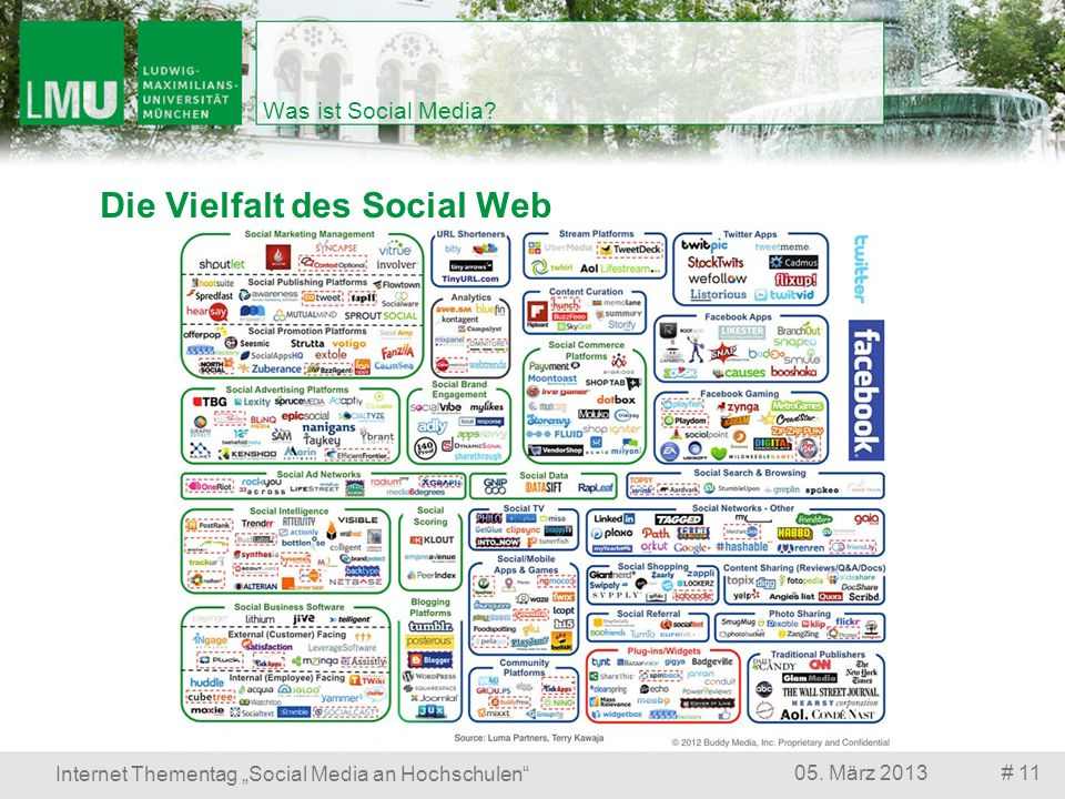 Die Vielfalt des Social Web