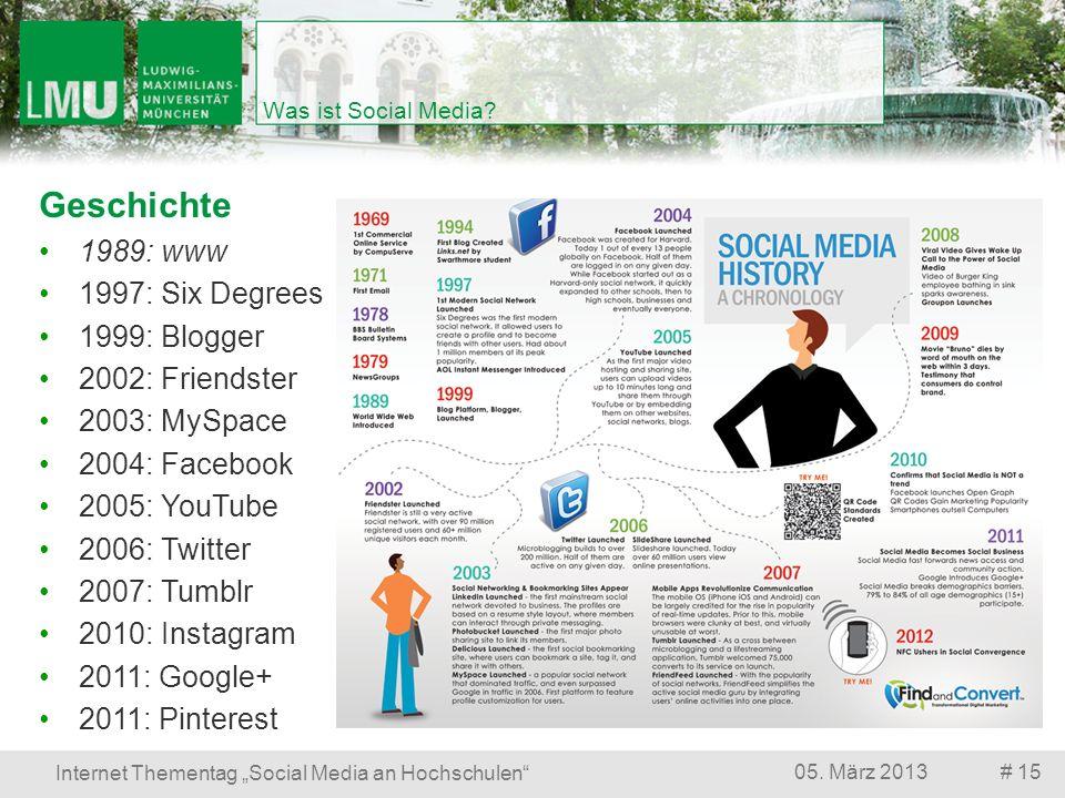 Geschichte 1989: www 1997: Six Degrees 1999: Blogger 2002: Friendster