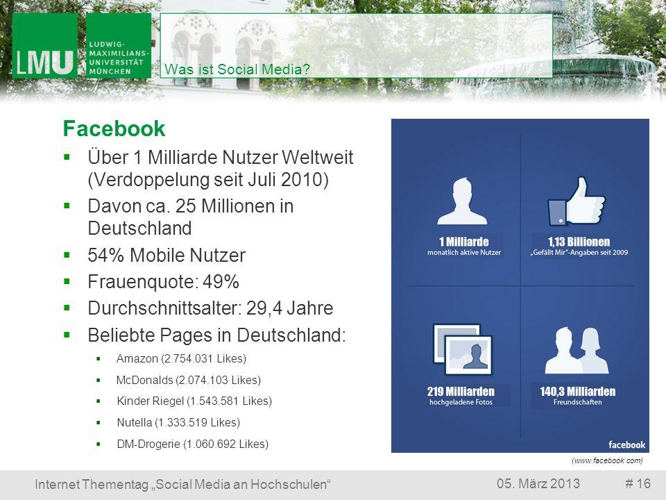 Was ist Social Media Facebook. Über 1 Milliarde Nutzer Weltweit (Verdoppelung seit Juli 2010) Davon ca. 25 Millionen in Deutschland.