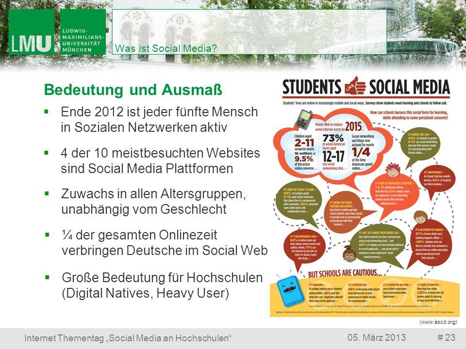 Was ist Social Media Bedeutung und Ausmaß. Ende 2012 ist jeder fünfte Mensch in Sozialen Netzwerken aktiv.