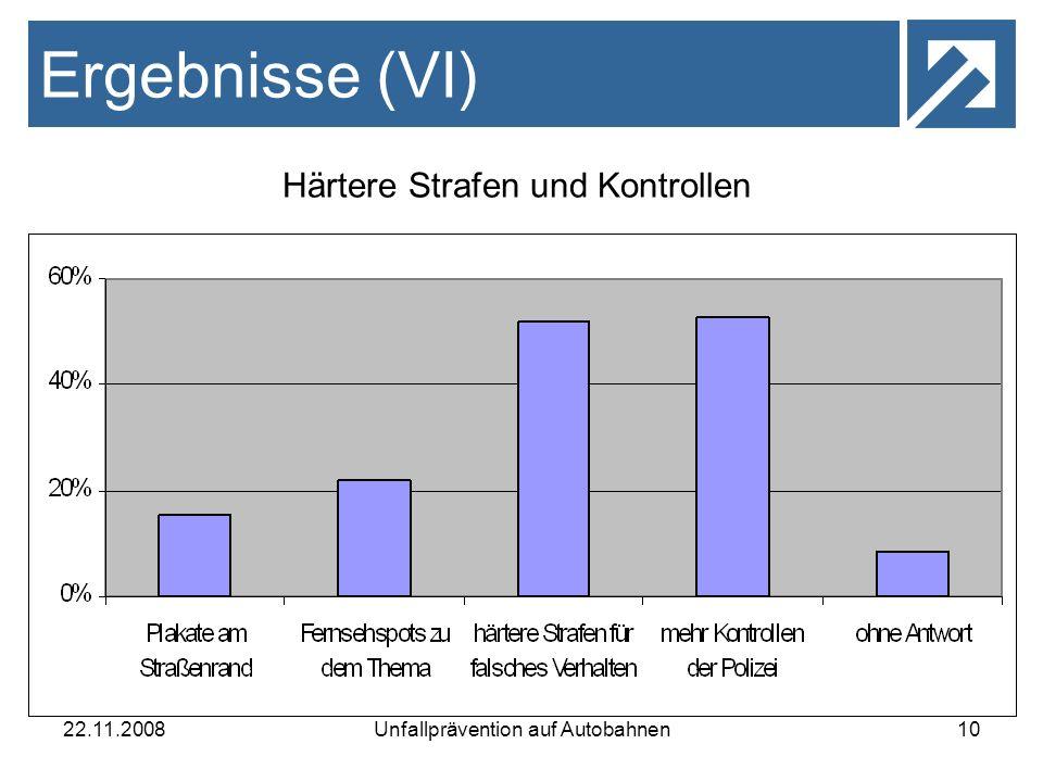 Ergebnisse (VI) Härtere Strafen und Kontrollen 22.11.2008