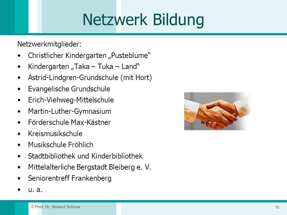 Netzwerk Bildung Netzwerkmitglieder: