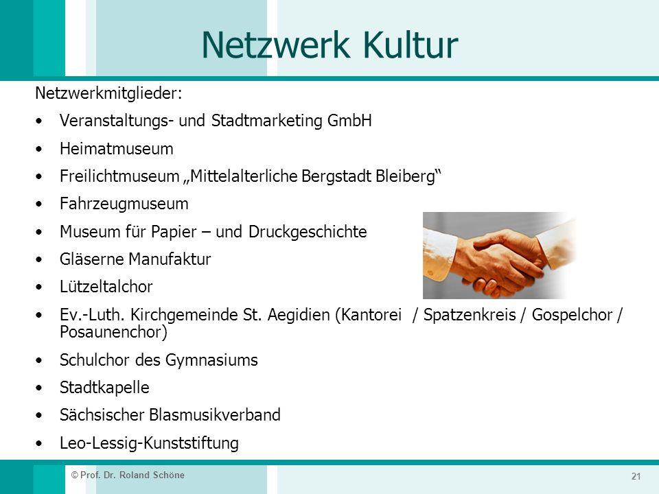 Netzwerk Kultur Netzwerkmitglieder: