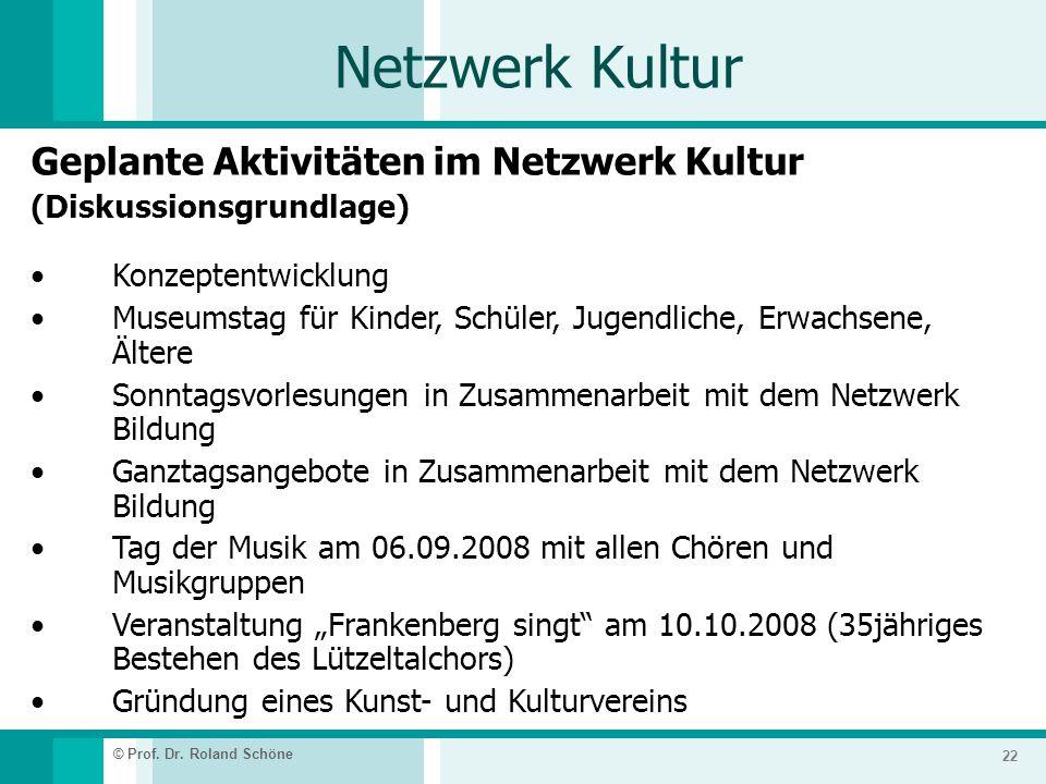 Netzwerk Kultur Geplante Aktivitäten im Netzwerk Kultur