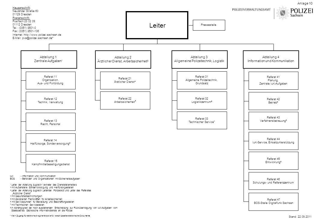 Leiter Anlage 10 Abteilung 1 Zentrale Aufgaben1 Abteilung 2
