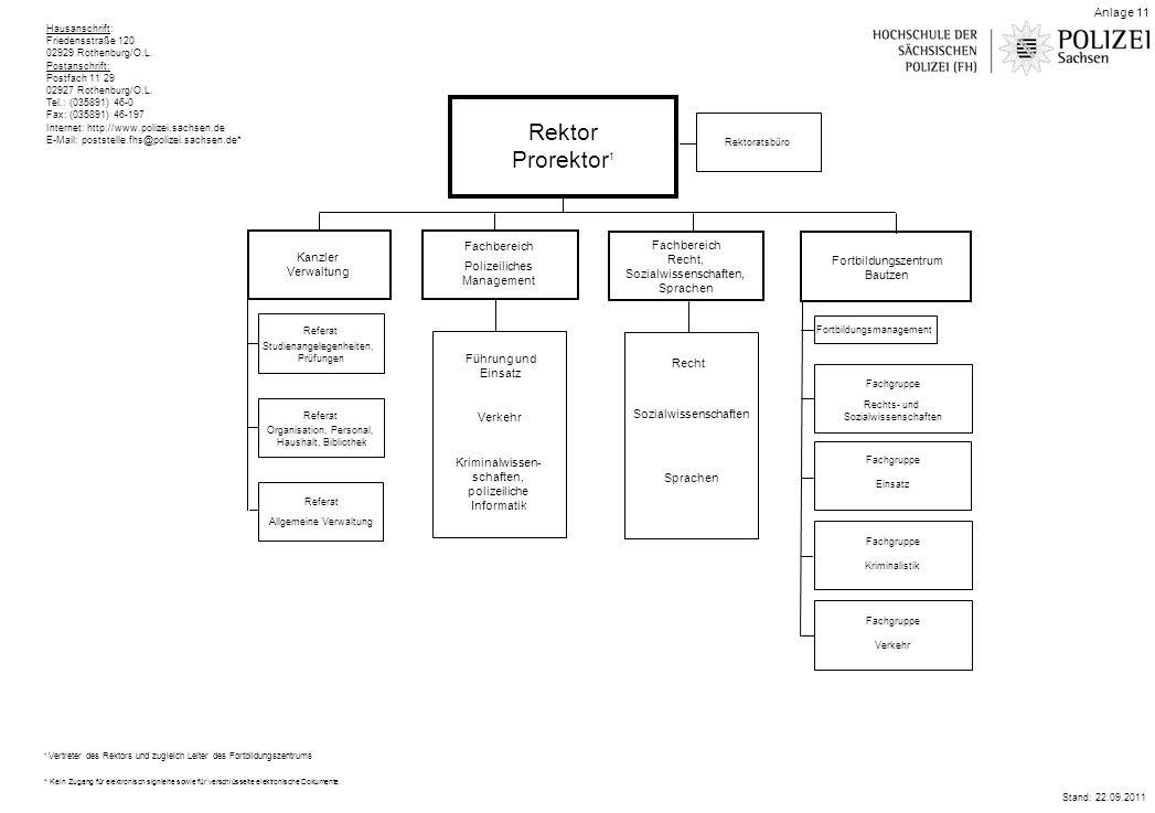 Rektor Prorektor1 Anlage 11 Fachbereich Fachbereich Kanzler