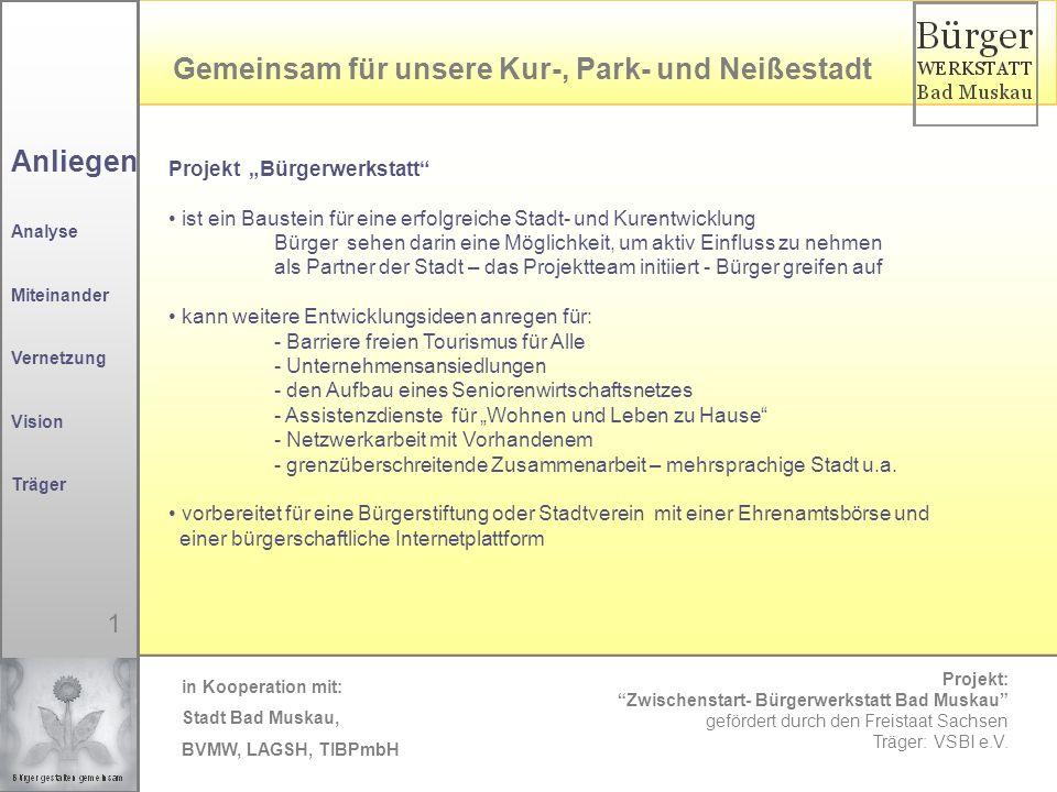"""Anliegen 1 Projekt """"Bürgerwerkstatt"""