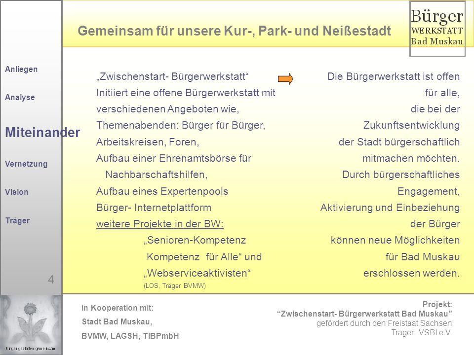 """Miteinander 4 """"Zwischenstart- Bürgerwerkstatt"""