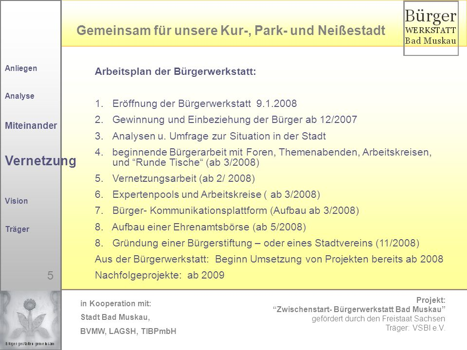 Vernetzung 5 Arbeitsplan der Bürgerwerkstatt: