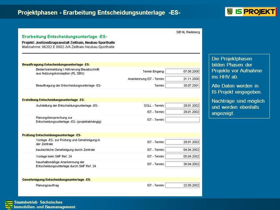 Projektphasen - Erarbeitung Entscheidungsunterlage -ES-