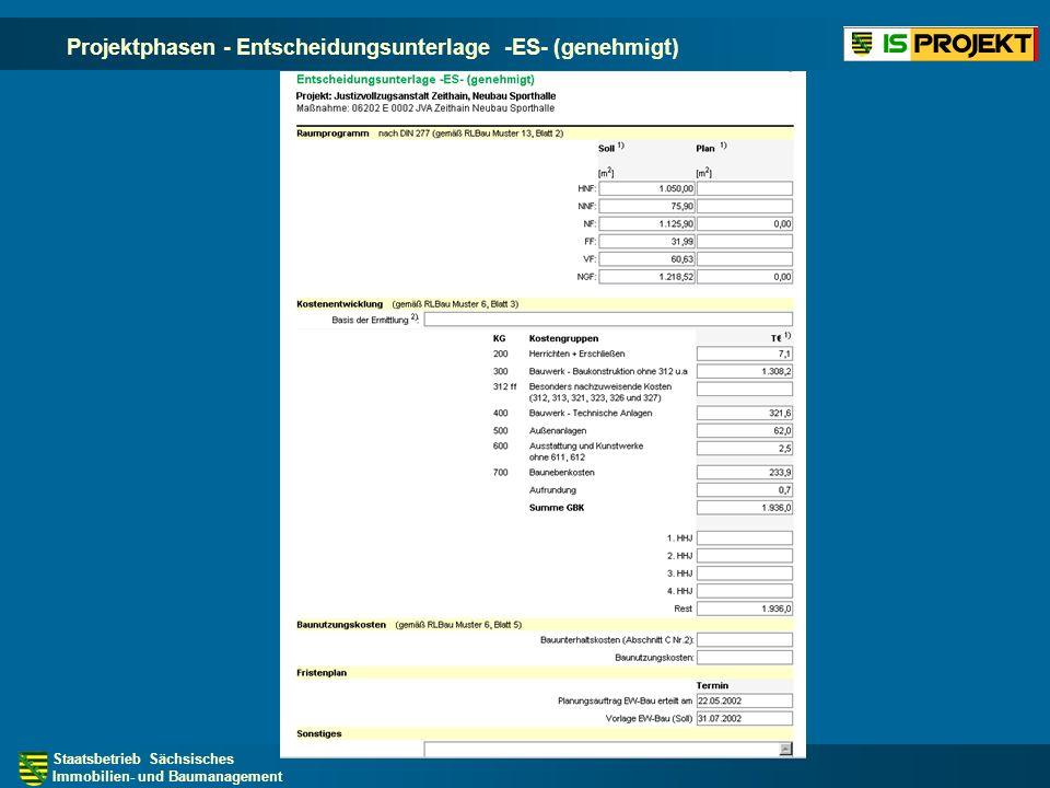 Projektphasen - Entscheidungsunterlage -ES- (genehmigt)