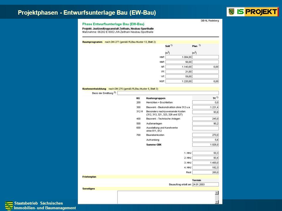 Projektphasen - Entwurfsunterlage Bau (EW-Bau)