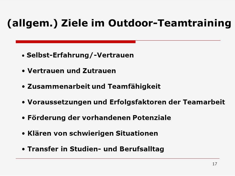 (allgem.) Ziele im Outdoor-Teamtraining