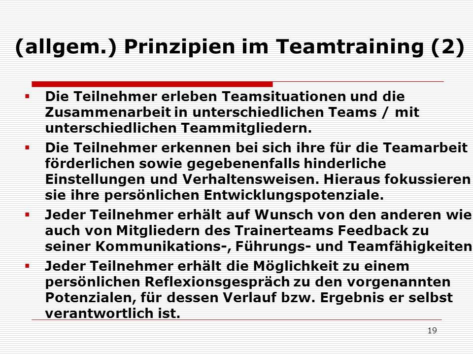 (allgem.) Prinzipien im Teamtraining (2)