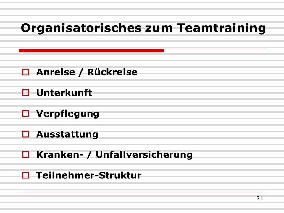 Organisatorisches zum Teamtraining