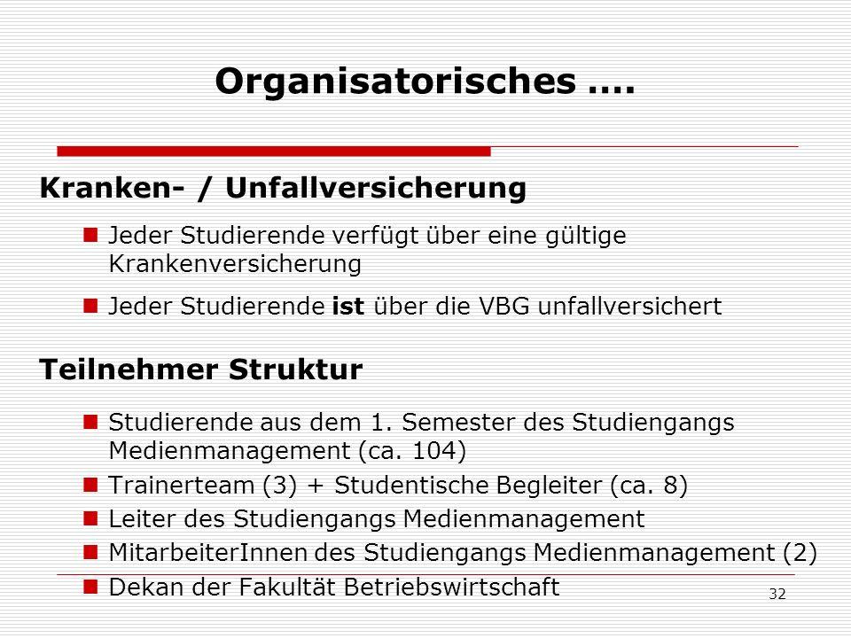 Organisatorisches …. Kranken- / Unfallversicherung Teilnehmer Struktur