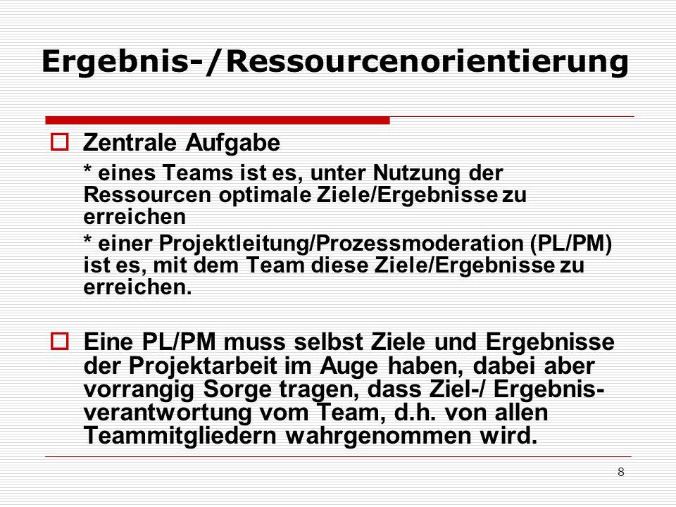 Ergebnis-/Ressourcenorientierung
