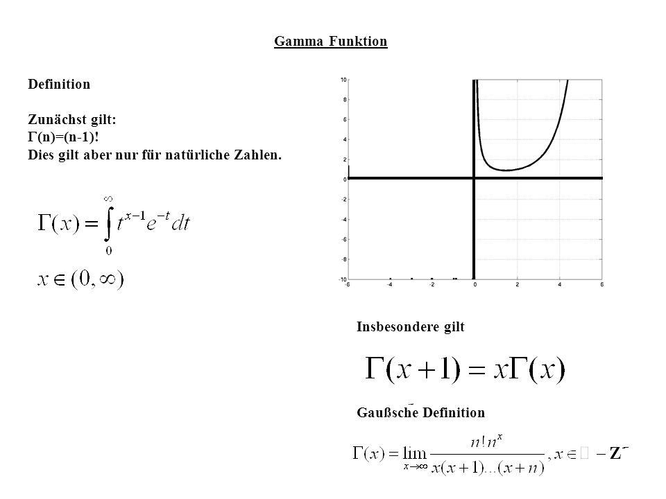 Gamma FunktionDefinition. Zunächst gilt: (n)=(n-1)! Dies gilt aber nur für natürliche Zahlen. Insbesondere gilt.