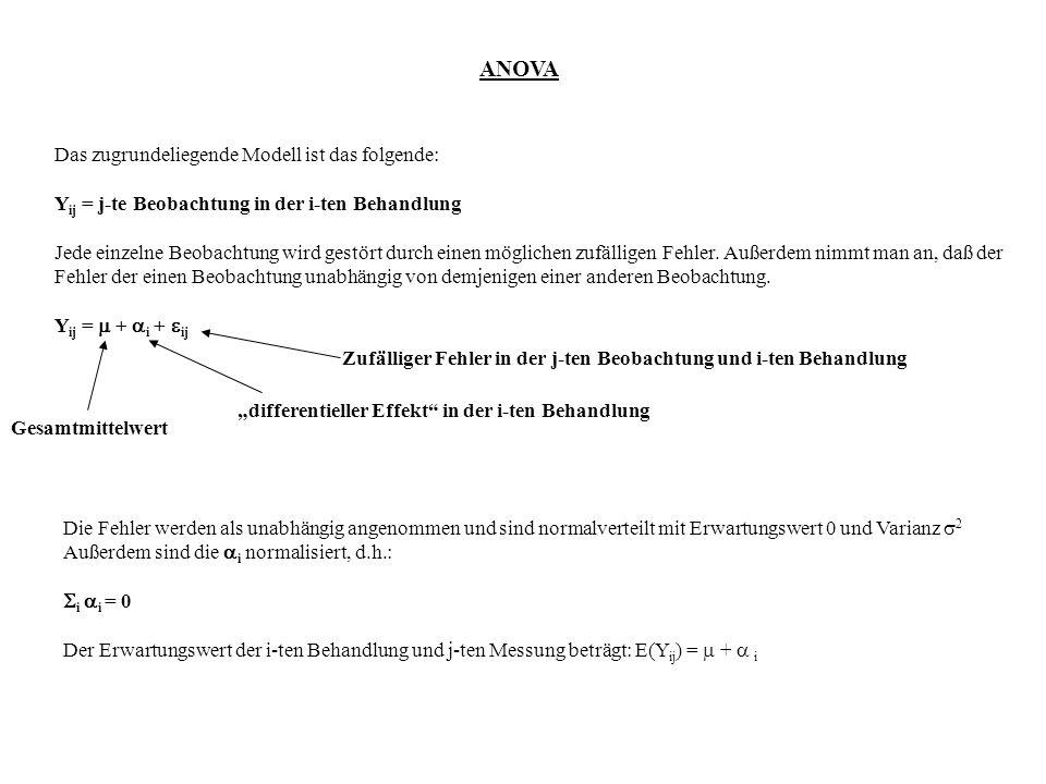 ANOVA Das zugrundeliegende Modell ist das folgende:
