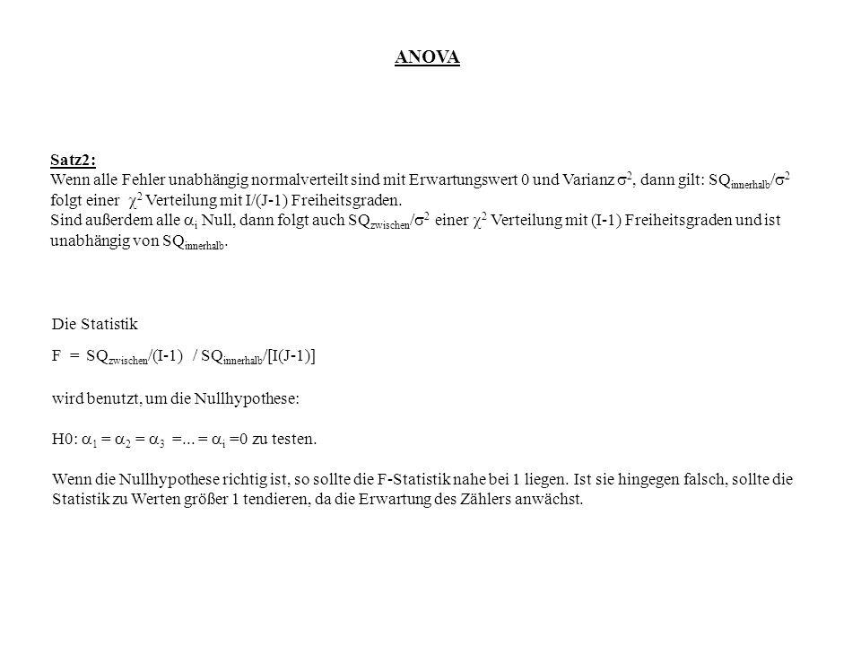 ANOVASatz2: