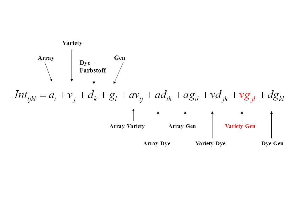 Variety Array Gen Dye= Farbstoff Array-Dye Array-Gen Variety-Dye